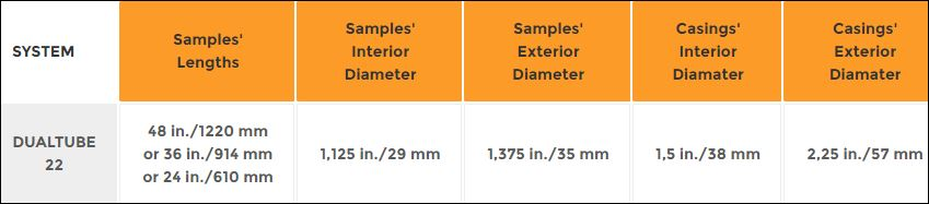 Manual Drilling Info